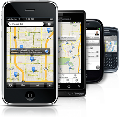 iKenex Platform from DoApp