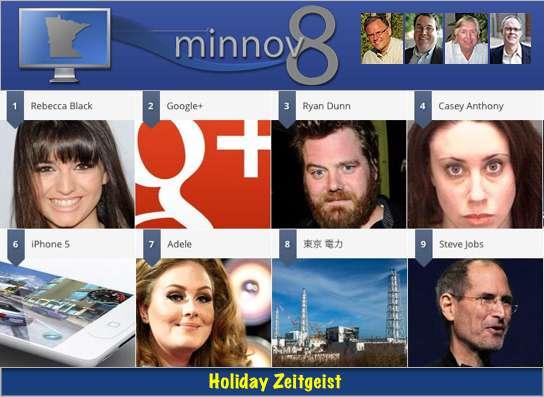 Minnov8 Gang Podcast 149 artwork