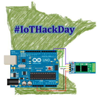 iothackday